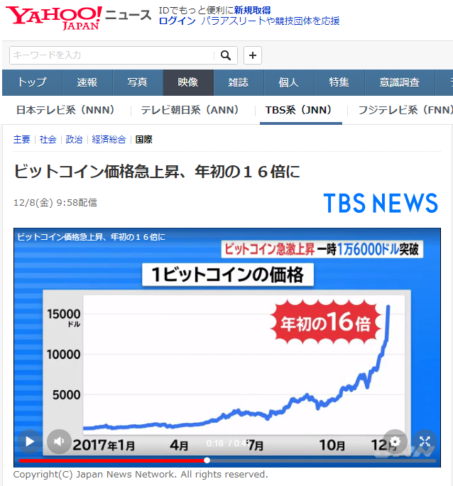 ビットコイン「ヤフーニュース」