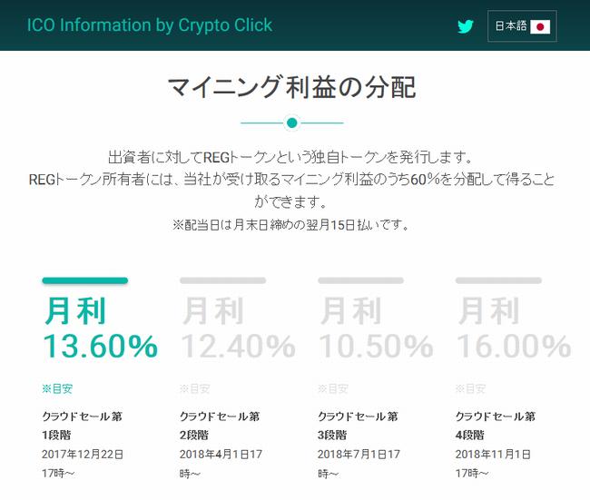 仮想通貨の最新ico情報REGAINリゲイン