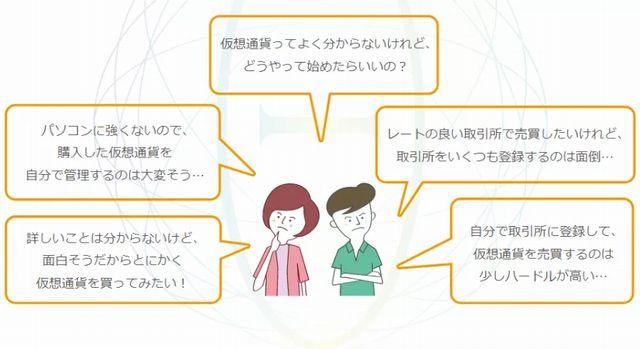株式会社シータ(xtheta)仮想通貨交換代行