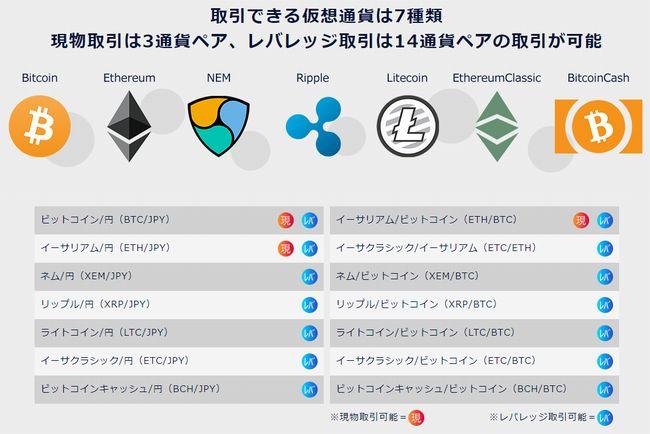 DMMビットコイン仮想通貨取引所