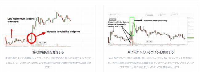 仮想通貨CoinFi(コインフィ)が上場!COFIの将来性は?取引所