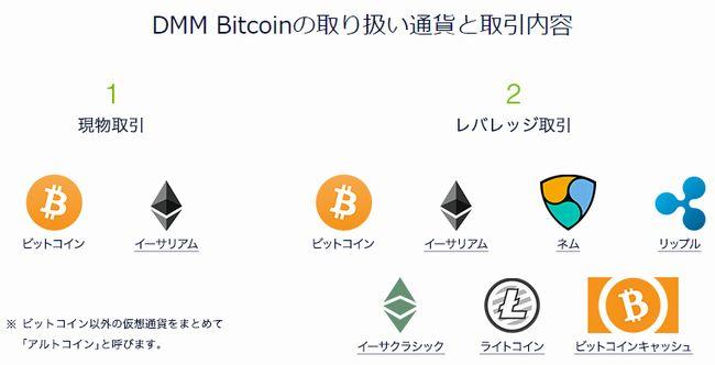 DMMビットコインの取扱い通貨